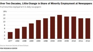 minorityemploymentnews
